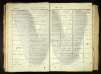 Konfirmation - Jens Eriksen - 1840 Vinding Sogn
