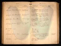 Inger Marie Jensen - Fødsel - 1850 - Linå Sogn