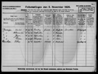 Folketælling 1925 - Fam. Denize - St. Kongensgade - København